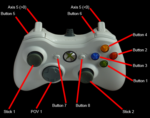 XBox360 Controller Trigger Buttons - AutoHotkey Community