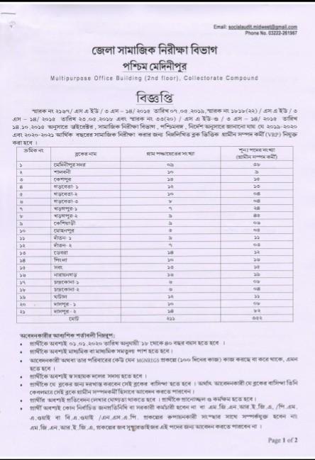 Panchayat Recruitment