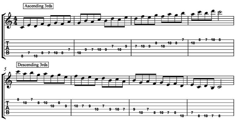 practice - Guitar scale exercises pleasant to listen to? - Music ...