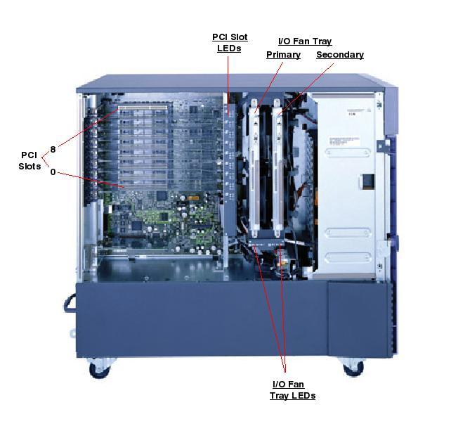 Network Management: Midrange CPU Board Basics (Part 1)