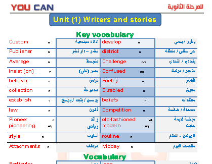 حمل مذكرة you can في اللغة الانجليزية للصف الثالث الثانوي 2021