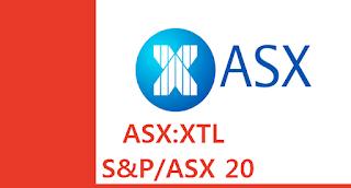 호주 주식 ASX:XTL 호주증권거래소 20 지수 시세 차트 S&P/ASX 20 Index Price Chart