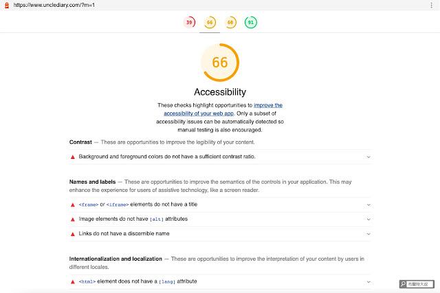 【網站經營】利用 web.dev 測量工具幫網站健檢,找出 SEO 及使用者體驗問題 - 針對四個重點項目,Measure 都會提出修改建議