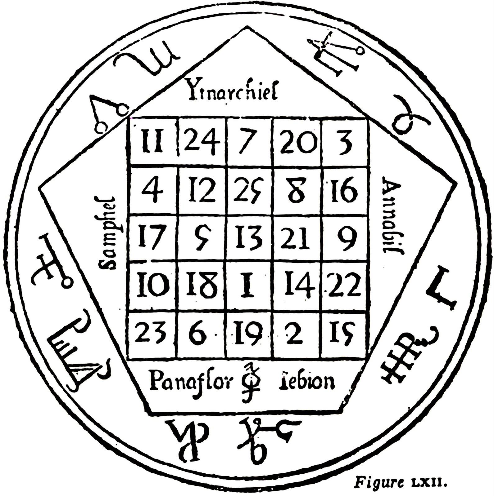 Asterion S Occult Art Kircher S Planetary Talismans