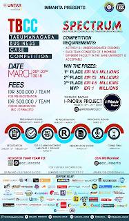 Tarumanegara Business Case Competition 2018 Untuk Mahasiswa