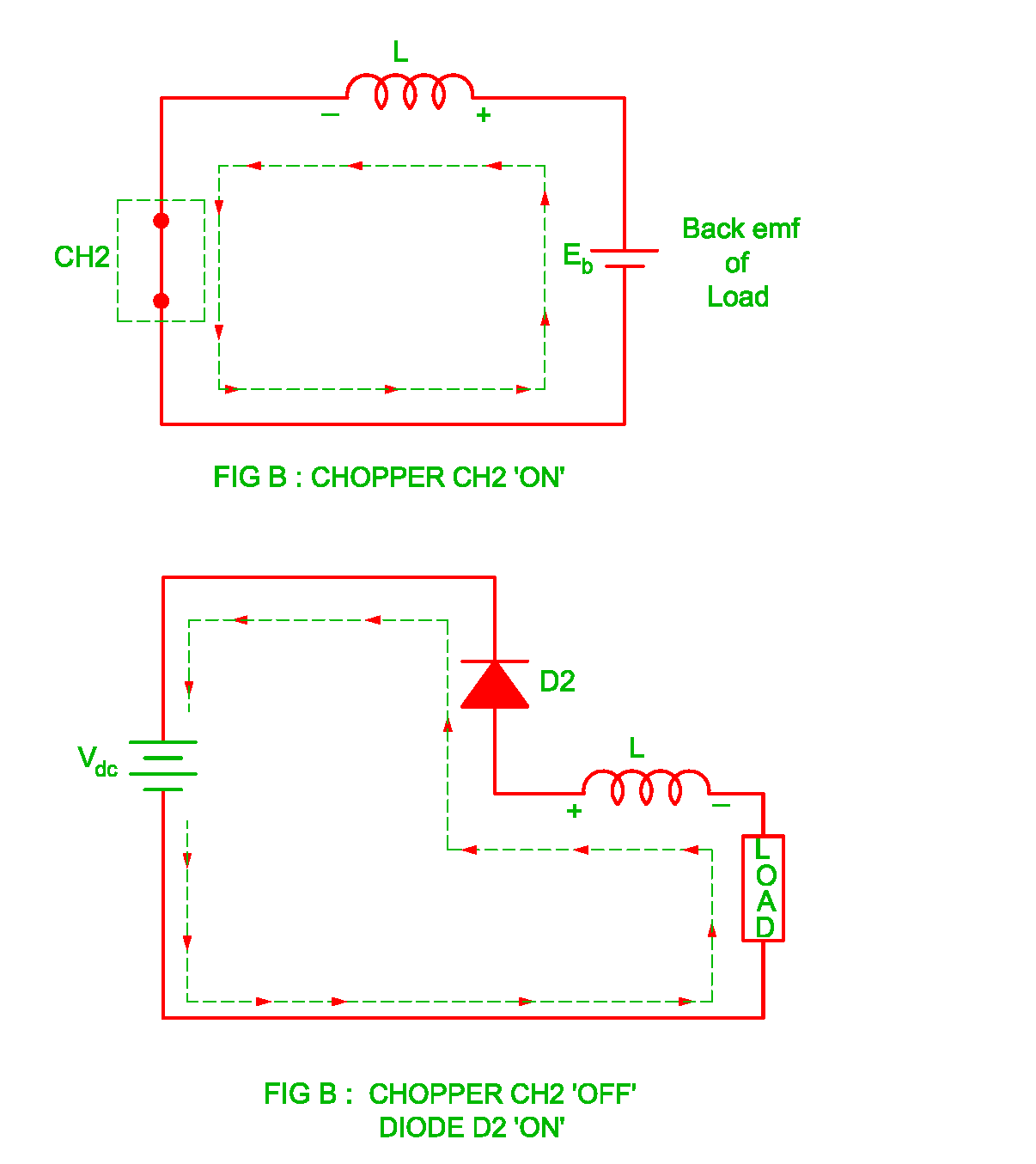 Chopper Diagram Diode Wiring Sample 2005 Sterling Acterra Diagrams Type C Class Electrical Revolution Symbol
