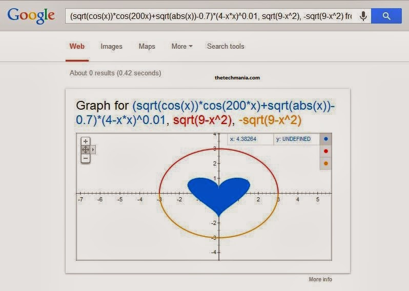 Heart-Google Tricks