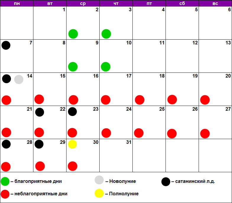 Лунный календарь чистки лица декабрь 2020