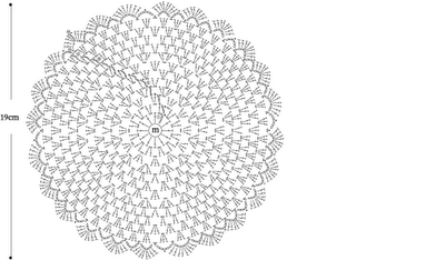 English Crochet Doily Patterns