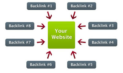 Finding EDU backlinks footprints - دليلك للمعلوميات
