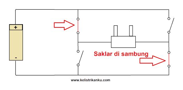 Prinsif kerja Invterter listrik