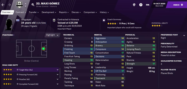 FM21 Maxi Gomez