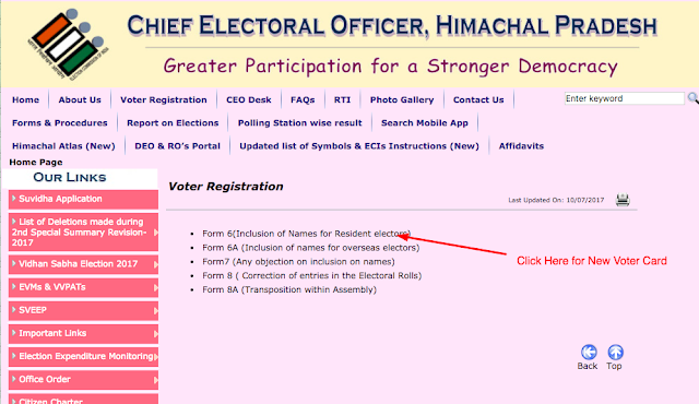 Voter card in Himachal Pradesh