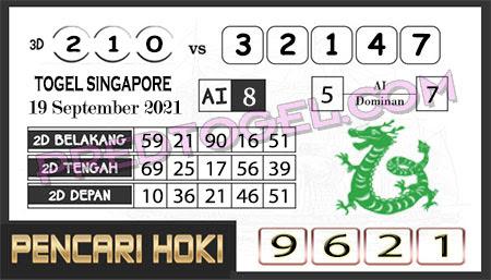 Prediksi Pencari Hoki Togel Singapura Minggu 19 September 2021