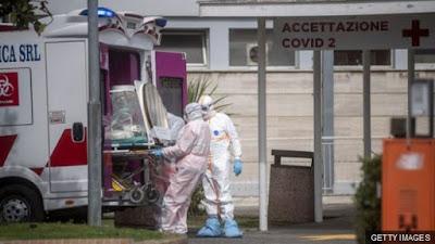 Ambulância coronavirus Italia