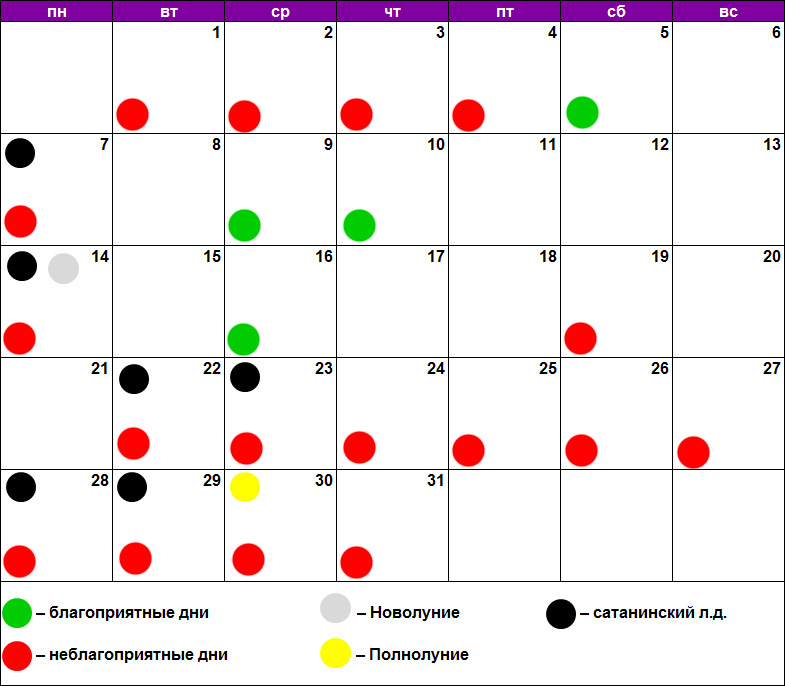 Лунный календарь похудения и диет декабрь 2020