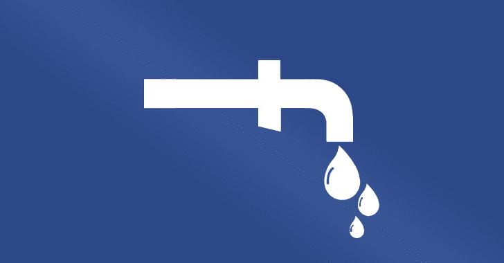 facebook-data-share
