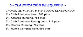 Premiados Copa DIputacion 2018