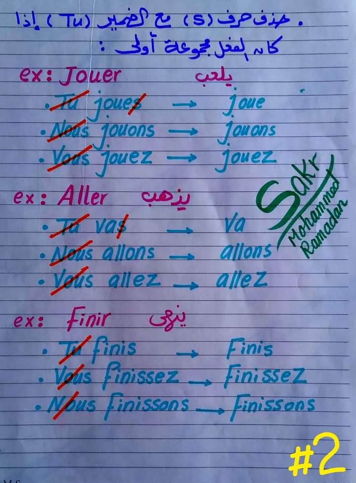 مراجعة لغة فرنسية للصف الثانى الثانوى ترم ثاني مسيو محمد رمضان 11