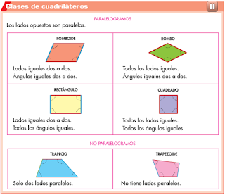 http://primerodecarlos.com/CUARTO_PRIMARIA/abril/unidad10/actividades/matematicas/aprende_clases_cuadrilateros/visor.swf