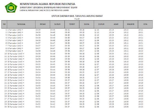 Jadwal Imsakiyah Ramadhan 1442 H Kabupaten Tanjung Jabung Barat, Provinsi Jambi
