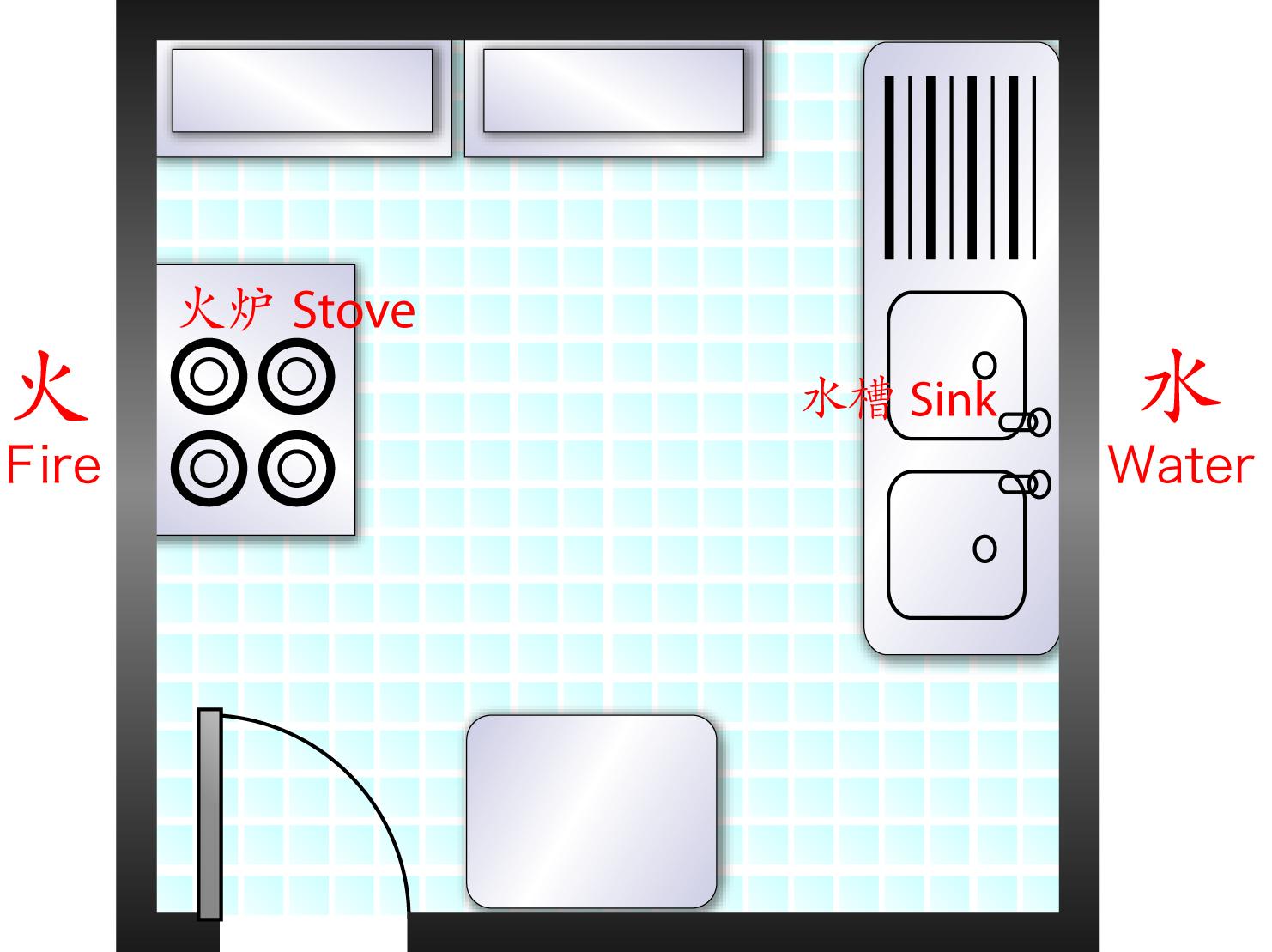 6800 Koleksi Gambar Desain Dapur Sesuai Fengshui HD Terbaru Download Gratis