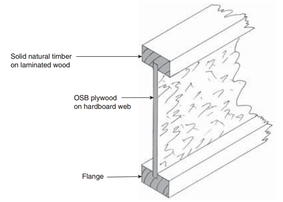 Timber I beam-roofconstruction-terminology.blogspot.com