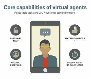 Virtual Agents