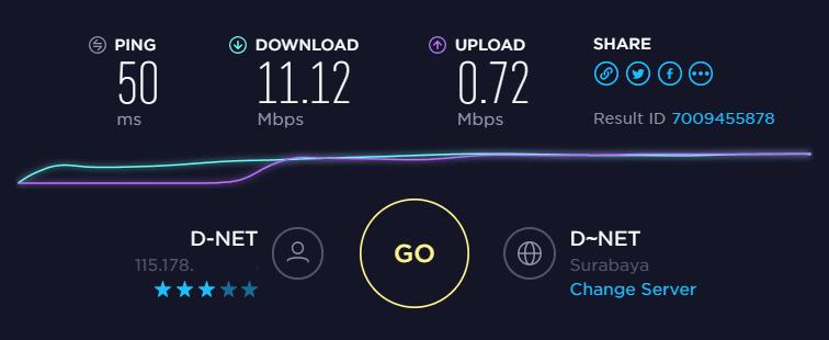 Cara Mengetahui Kecepatan Internet Yang Digunakan