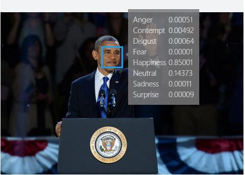 President Obama Re-election Speech Analyzed