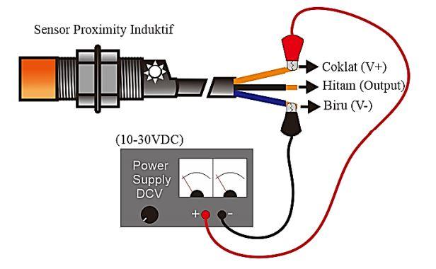 Sumber tegangan pada Sensor Proximity Induktif