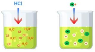 حمض الهيدروكلوريك HCl