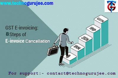 GST-E-invoice-cancellation-on-E-invoice-Portal