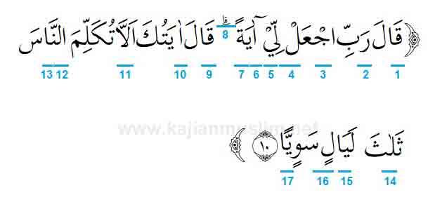 Hukum Tajwid Surat Maryam Ayat 10 Lengkap