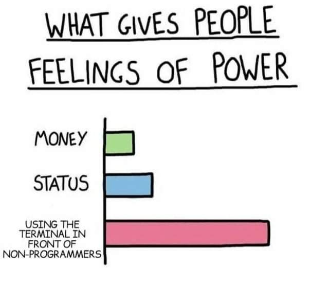 what gives people feelings of power