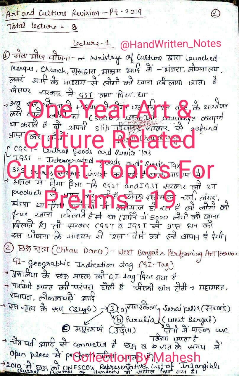 Most Important One year Art & Culture Related Current Topics