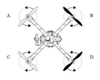 Dasar gerakan drone