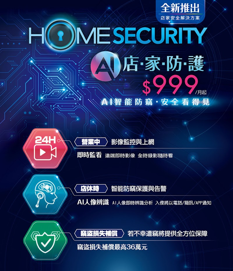 凱擘大寬頻 HomeSecurity AI