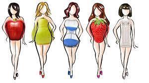 ¿Como vestir según la forma de tu cuerpo?