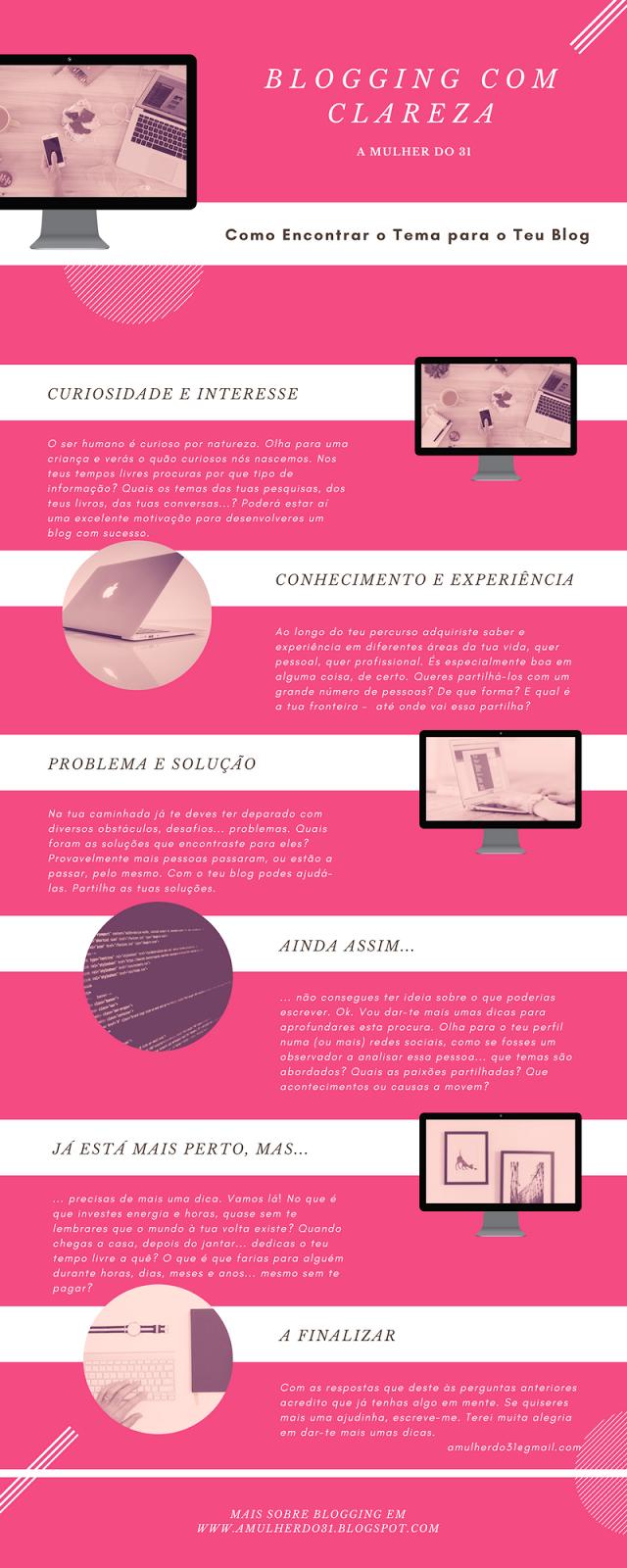 Uma Série Sobre Blogging com Clareza