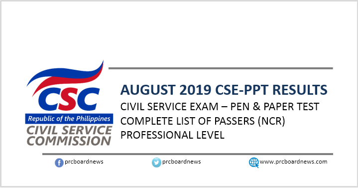 LIST OF PASSERS: August 2019 Civil service exam result CSE-PPT ( NCR Professional Level)