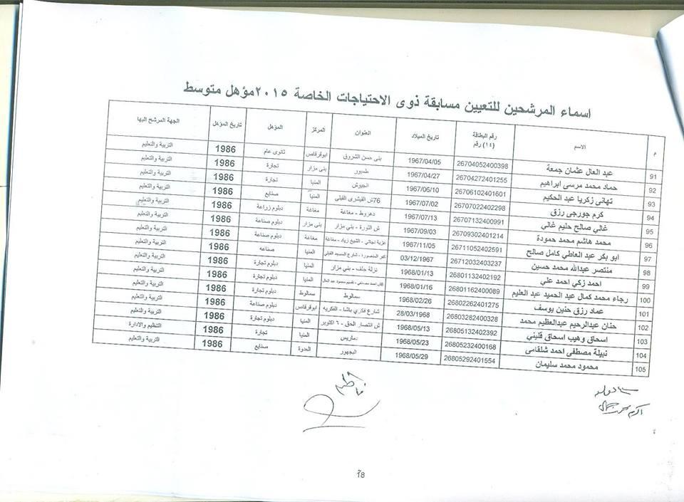 نتيجه مسابقه تعيين 5% بالمنيا ~ اكبر موقع للاعلان عن وظائف ...