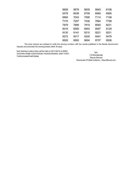 Kerala lottery result of Akshaya (AK-111-2) on 13 November 2013