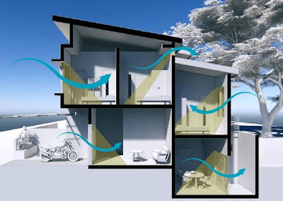 Rumah Semilir [House Design]