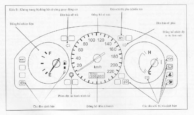 Bảng đồng hồ chỉ thị trên xe ô tô