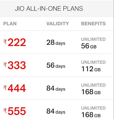 JIO all in one Plans,