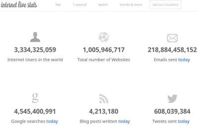 Quante persone ci sono su internet