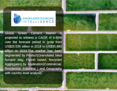 global green cement market size