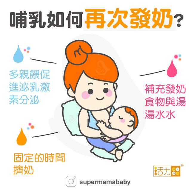 想再次把奶量追回來的媽咪,這段時間除了補充發奶食物,也要讓寶寶多吸吮,促使媽媽乳頭受到刺激,唯有勤勞且固定的時間擠奶才能追奶成功,夜晚泌乳激素分泌較多,請把握時機起床擠奶!