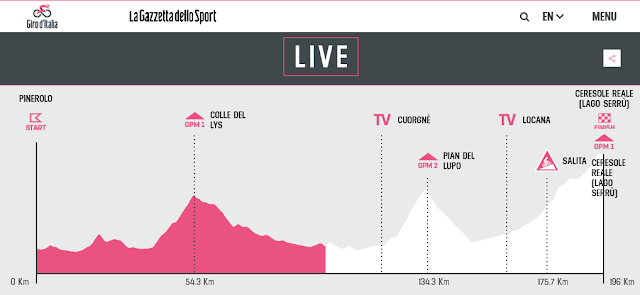 http://www.giroditalia.it/eng/live/live-stage-13-2019/